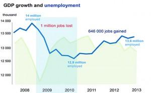 GDP_andUnemployment