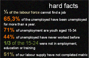 employment_hard_facts