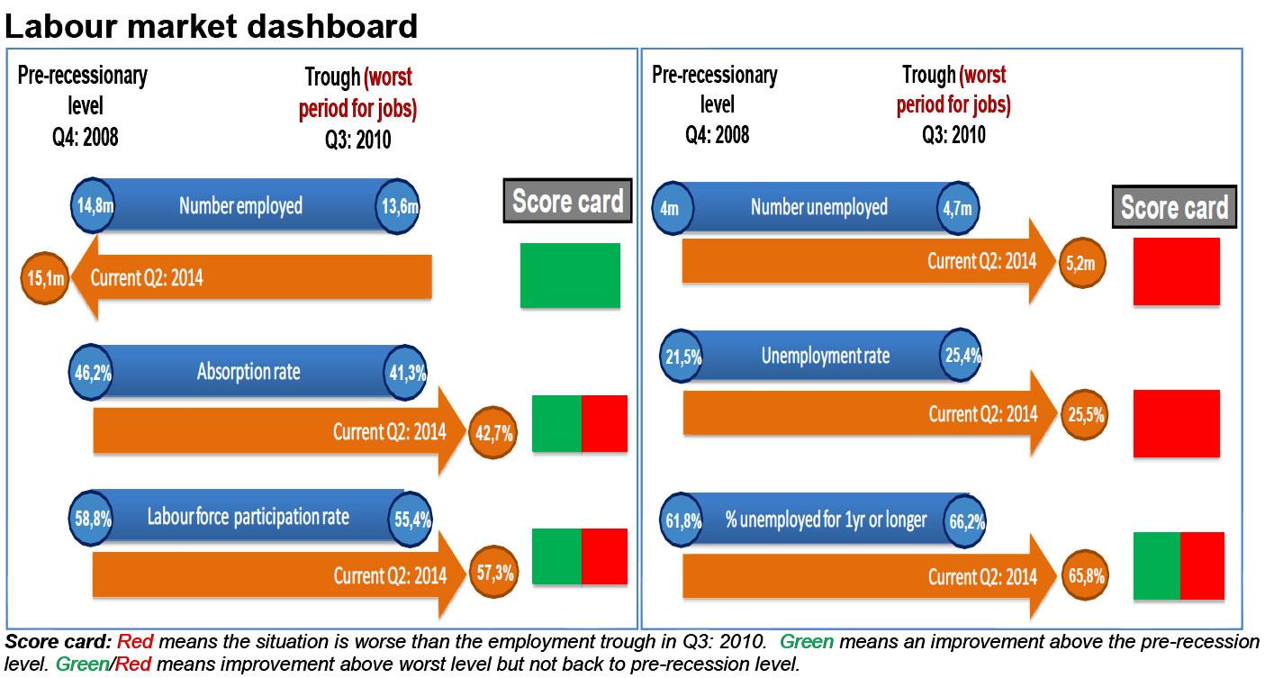 labour_market_dashboard