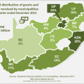 Municipalities purchase less electricity but spend more on water