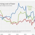 Drink and diesel: The Budget Speech and consumer inflation