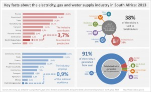 Electricity_ Infographic_v05