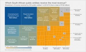 EBA_Treemap_infographic