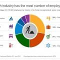 SA jobs shrink in Q2