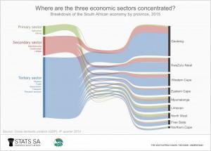 economy_drive_fig2