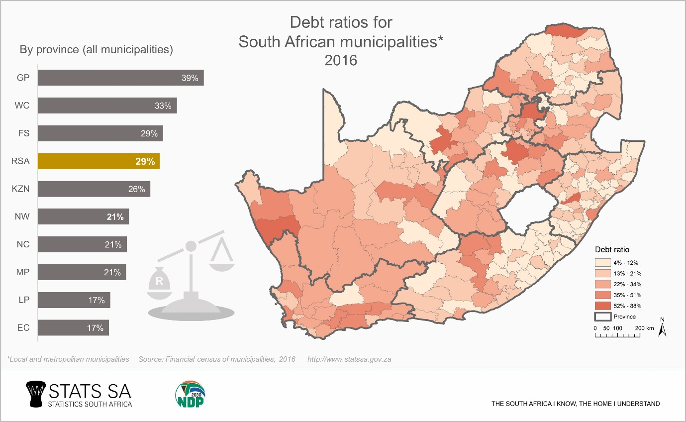 figure1 fcm.png - Which of SA's Municipalities Are The Most In Debt?