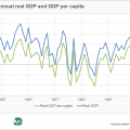 How do we know if the latest GDP estimate was disappointing?