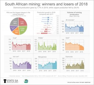 Mining_December 2018_infographic