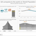 World Population Day: How does SA compare?