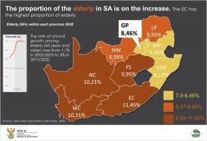 MYPE Map of elderly for data story