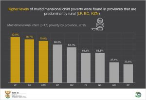 Provincial poverty final