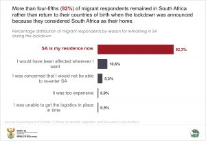 Reason for remaining in SA for data story