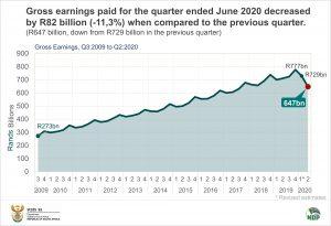 Gross earnings final