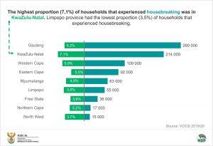 Housebreaking for data story
