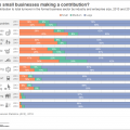 Three facts about small business turnover in South Africa